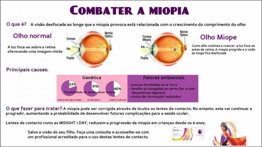 miopia-300x169.jpg