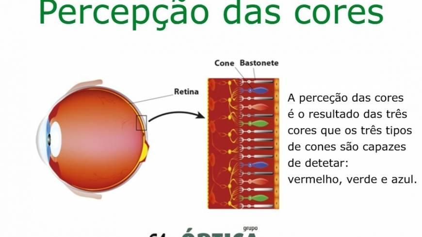 cores1-300x207.jpg